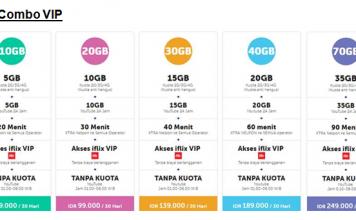 Kelebihan Paket Data Xtra Combo XL Axiata